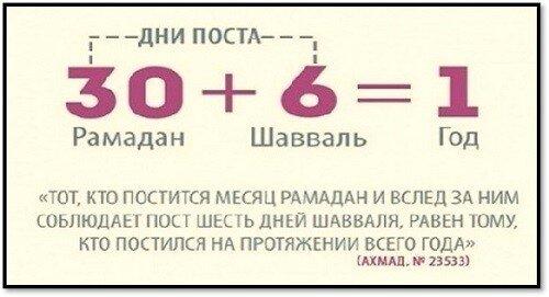 246. Korotko no soderzhatelno o poste Shaual - 246. Коротко, но содержательно о посте Шауаль